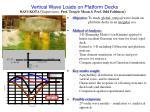 vertical wave loads on platform decks