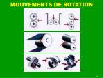 mouvements de rotation