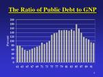 the ratio of public debt to gnp