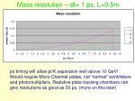 mass resolution dt 1 ps l 0 5m