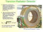 transition radiation detector