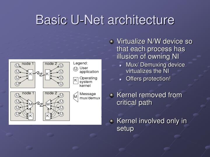 Virtualize N/W device so that each process has illusion of owning NI