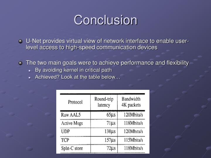 U-Net provides virtual view of network interface to enable user-level access to high-speed communication devices