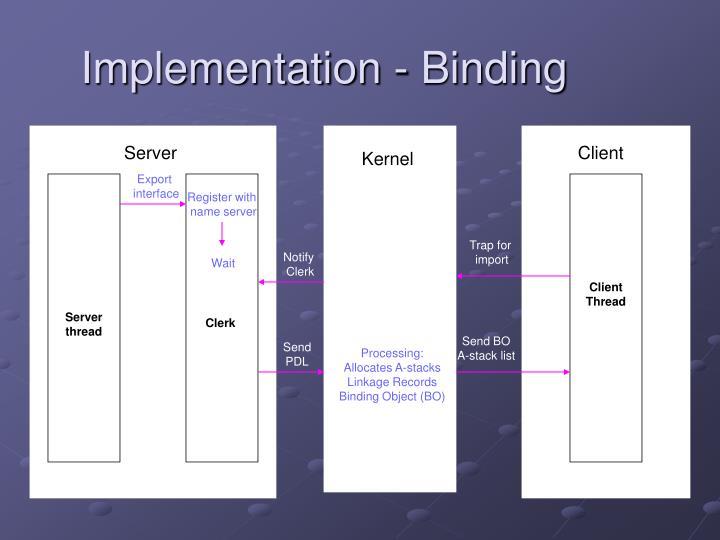 Implementation - Binding