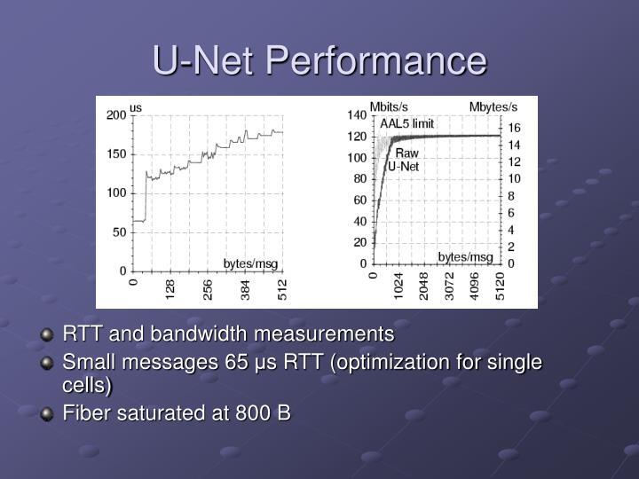 U-Net Performance