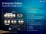 enterprise edition expanded configuration