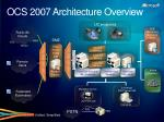 ocs 2007 architecture overview