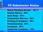 p2 submission status