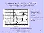 ship collision according to norsok force deformation curves for supply vessel tna 202 dnv 1981