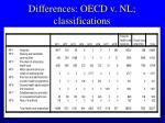 differences oecd v nl classifications
