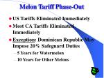 melon tariff phase out