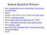student identified websites1