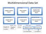 multidimensional data set