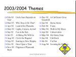 2003 2004 themes