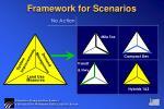 framework for scenarios