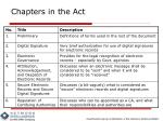chapters in the act