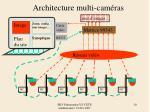 architecture multi cam ras