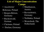 list of major concentration camps