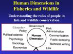 human dimensions in fisheries and wildlife