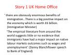 story 1 uk home office