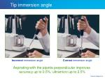tip immersion angle