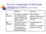 the five components of emotional intelligence at work by daniel goleman