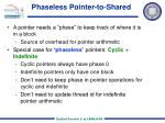 phaseless pointer to shared