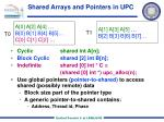 shared arrays and pointers in upc