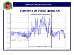 patterns of peak demand