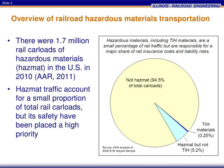 Overview of railroad hazardous materials transportation
