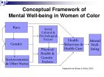 conceptual framework of mental well being in women of color