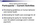 women s mental health roundtable participants current activities4