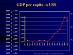 gdp per capita in us