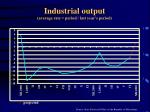 industrial output average rate period last year s period