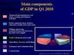 main components of gdp in q1 2010
