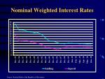 nominal weighted interest rates
