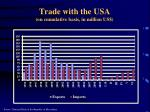 trade with the usa on cumulative basis in million us