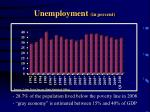 unemployment in percent