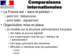 comparaisons internationales