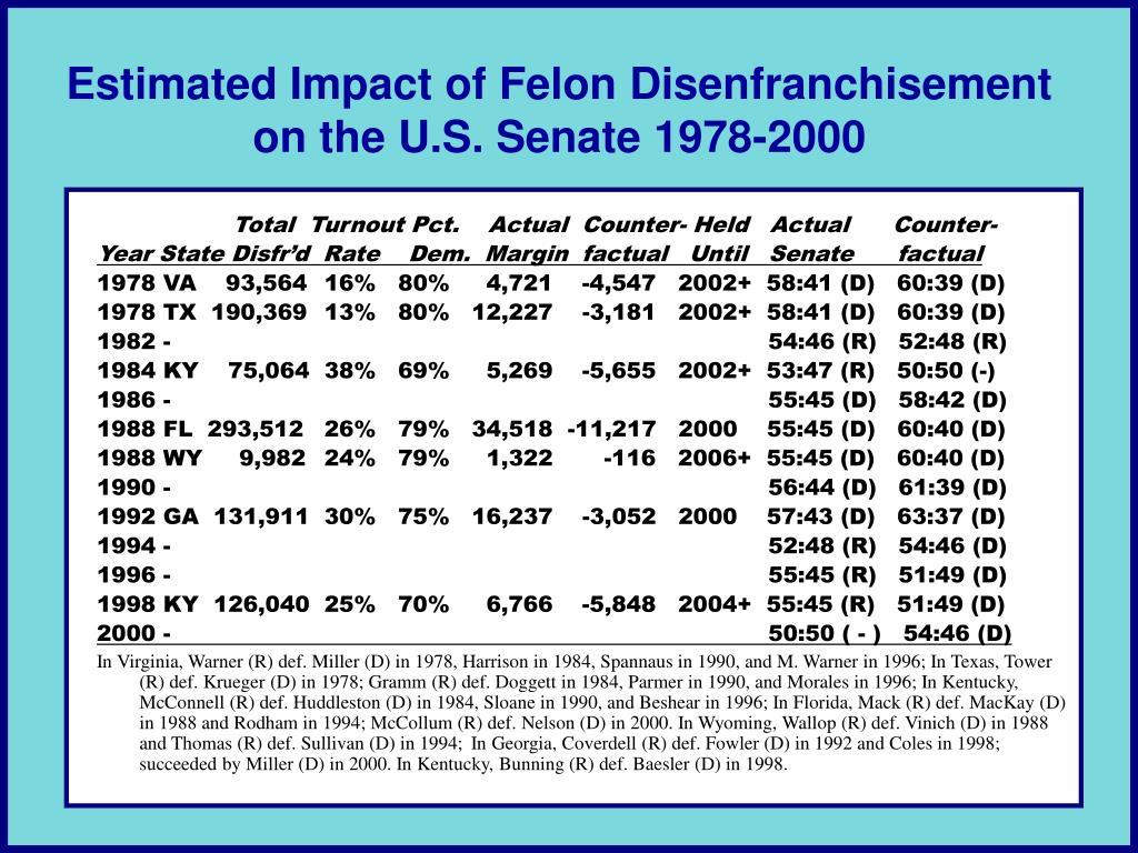 Estimated Impact of Felon Disenfranchisement on the U.S. Senate 1978-2000