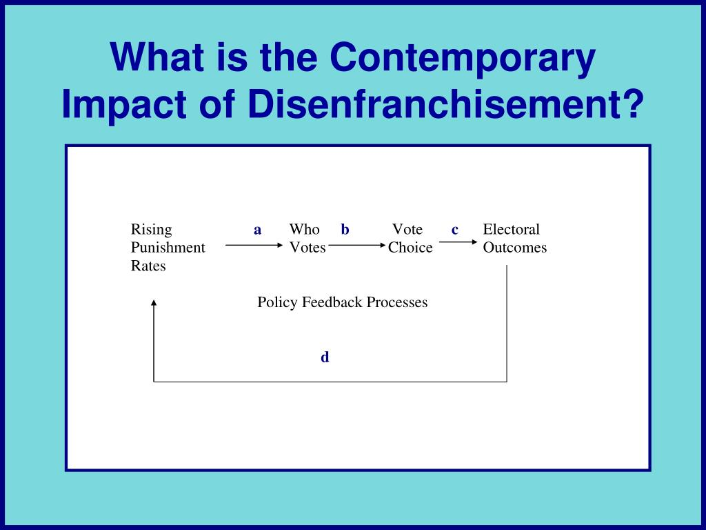 What is the Contemporary Impact of Disenfranchisement?