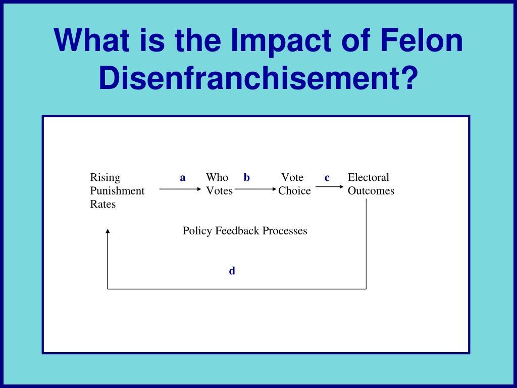 What is the Impact of Felon Disenfranchisement?