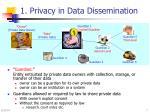 1 privacy in data dissemination