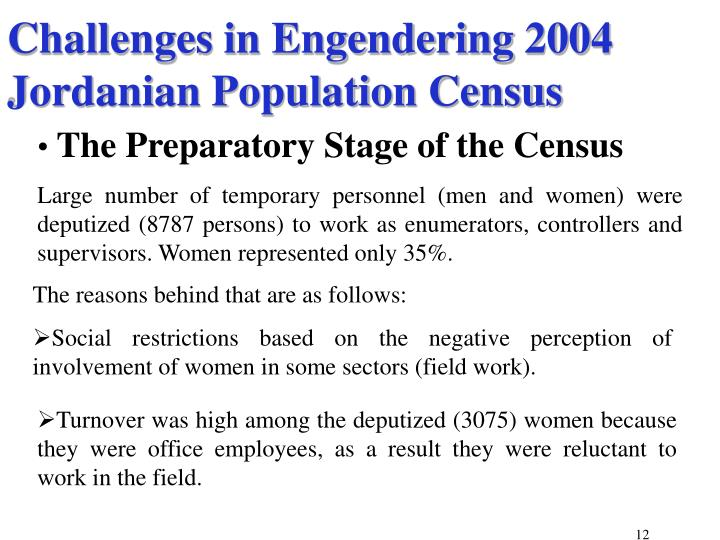 Challenges in Engendering 2004 Jordanian Population Census