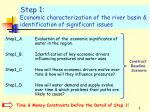 step 1 e conomic characterization of the river basin identification of significant issues