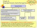 step3 d disproportionate costs derogation
