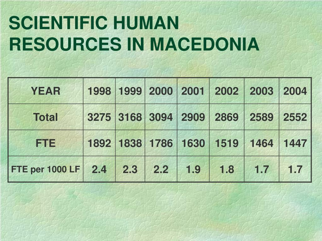 SCIENTIFIC HUMAN RESOURCES IN MACEDONIA