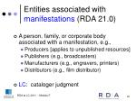 entities associated with manifestations rda 21 0