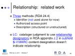 relationship related work