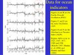 data for ocean indicators